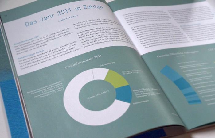 Unternehmensbericht der GIZ